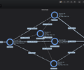 demo-dashboard-servicegraph.png