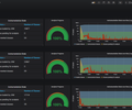 demo-dashboard-selfmonitoring.png