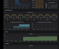 grafana-rabbitmq-screenshot3.png