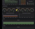 grafana-rabbitmq-screenshot4.png