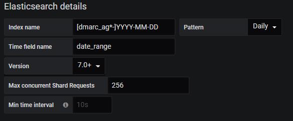 Aggregate data source setup