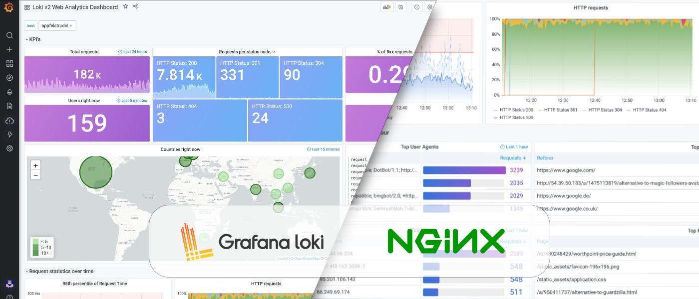 Grafana Loki Dashboard for NGINX Service Mesh