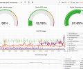 Kubernetes cluster monitoring (via Prometheus)