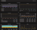screencapture-grafana-biocrafting-net-dashboard-db-server-metrics-collectd-1468672778457.png