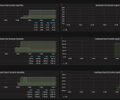 grafana-internals-dashboard-2.png