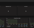 grafana-internals-dashboard-0.png