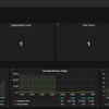Grafana Internals