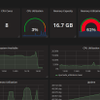 Kubernetes Node Statistics ( via Heapster and Influxdb )