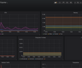 Screenshot-2018-4-14 Grafana - Host Stats - Prometheus Node Exporter(4).png