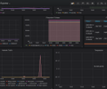 Screenshot-2018-4-14 Grafana - Host Stats - Prometheus Node Exporter.png