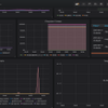 Host Stats - Prometheus Node Exporter