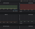 Screenshot_2018-08-07 Grafana - MySQL Overview3.png