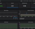 Screenshot_2018-08-07 Grafana - MySQL Overview2.png