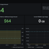 Grafana Cloud Billing/Usage