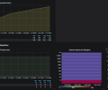 Grafana_-_Akka_Actor_System2.png