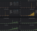 2018-12-06 09_36_58-Grafana - SQL Servers.png