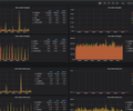 2018-12-06 09_35_38-Grafana - SQL Servers.png