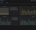 Deployments dashboard