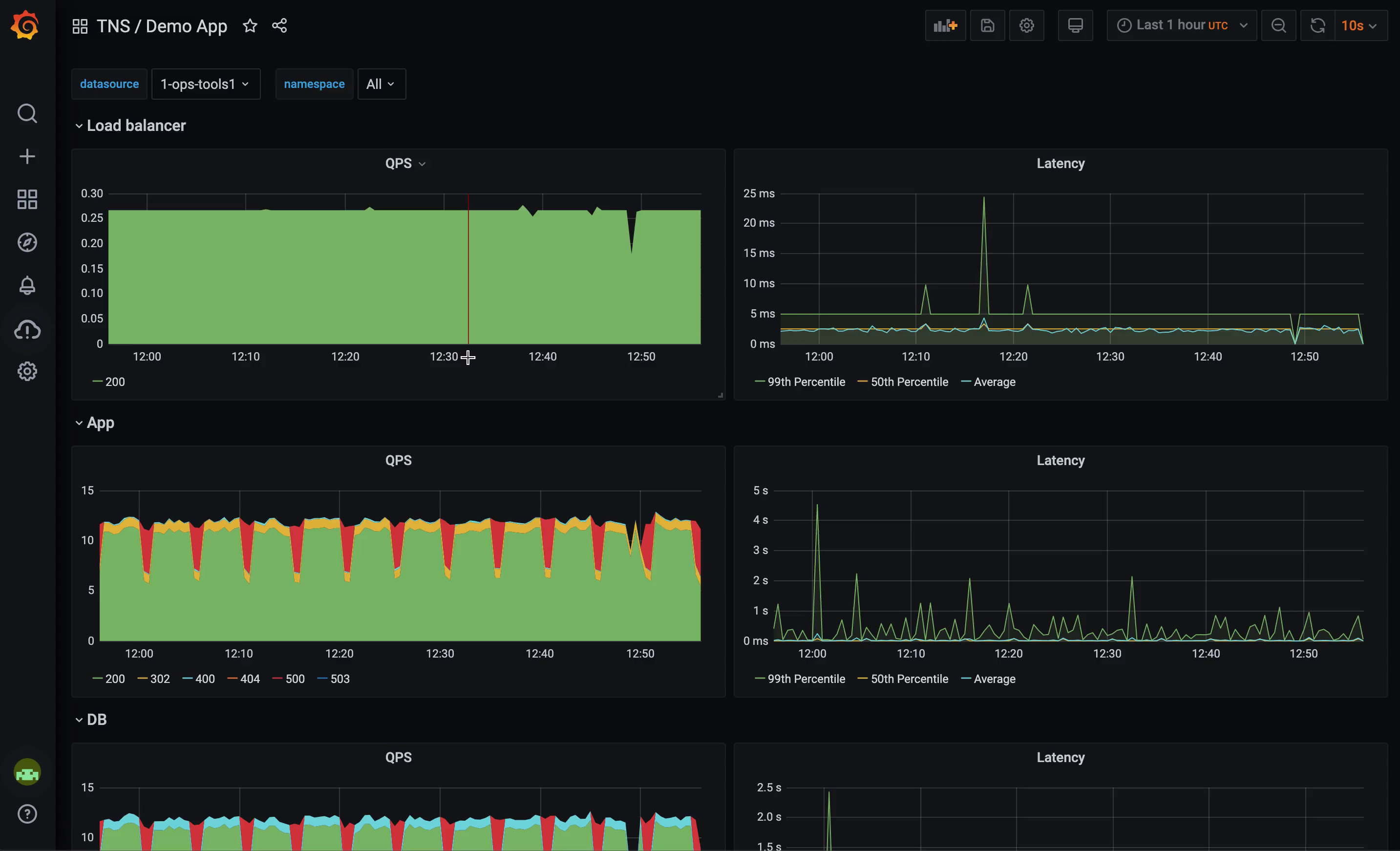 Seamlessly switch between metrics, logs, and traces with Grafana Cloud.
