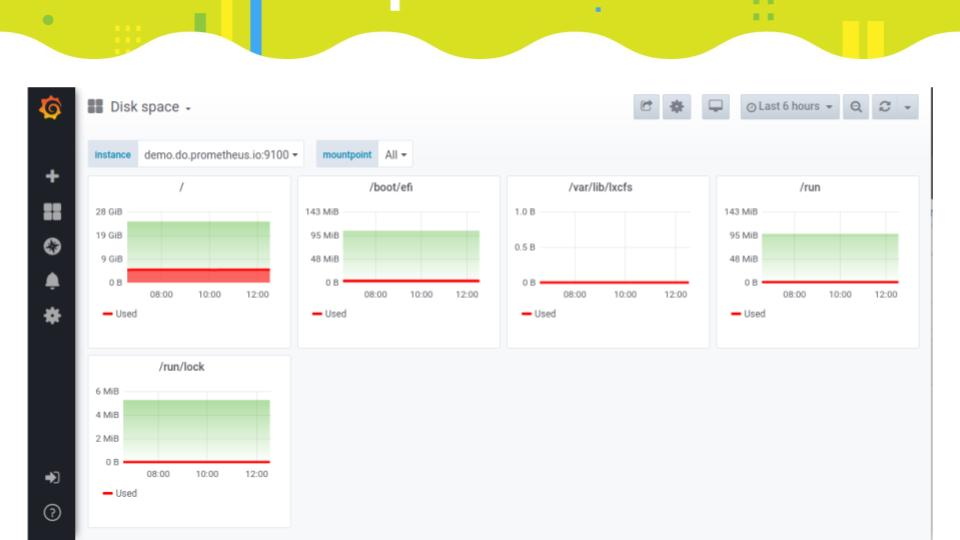 Dashboard deployed with code
