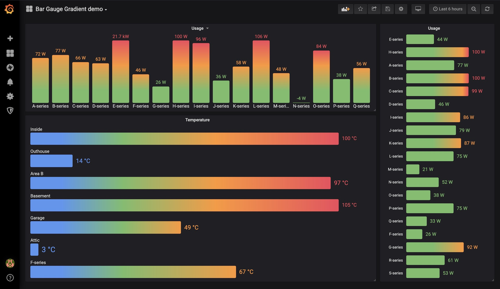 Sneak Preview of New Visualizations Coming to Grafana