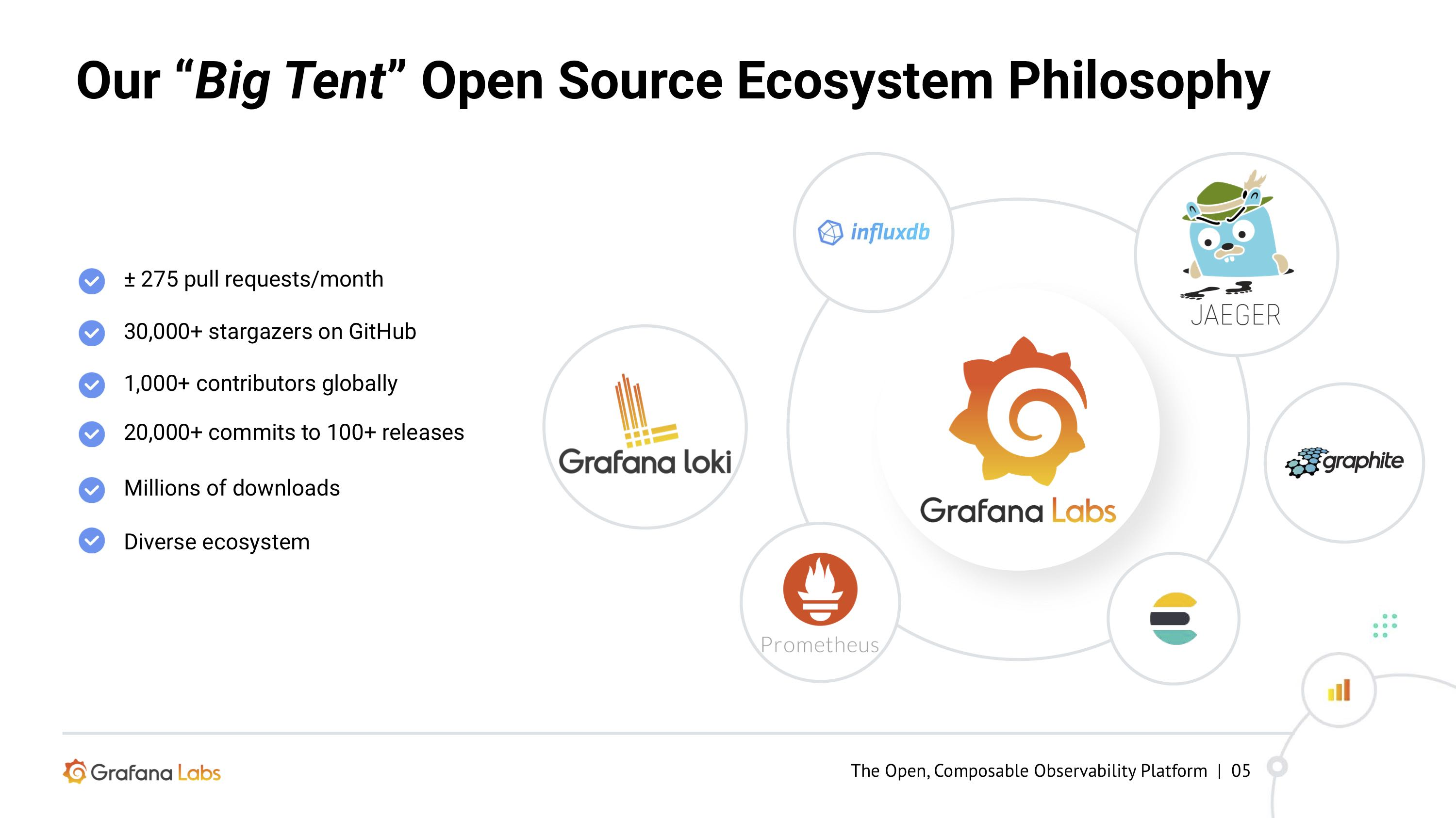 Our 'Big Tent' Open Source Ecosystem Philosophy