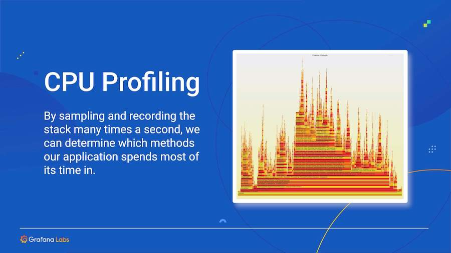 Flamegraph of CPU Profiling