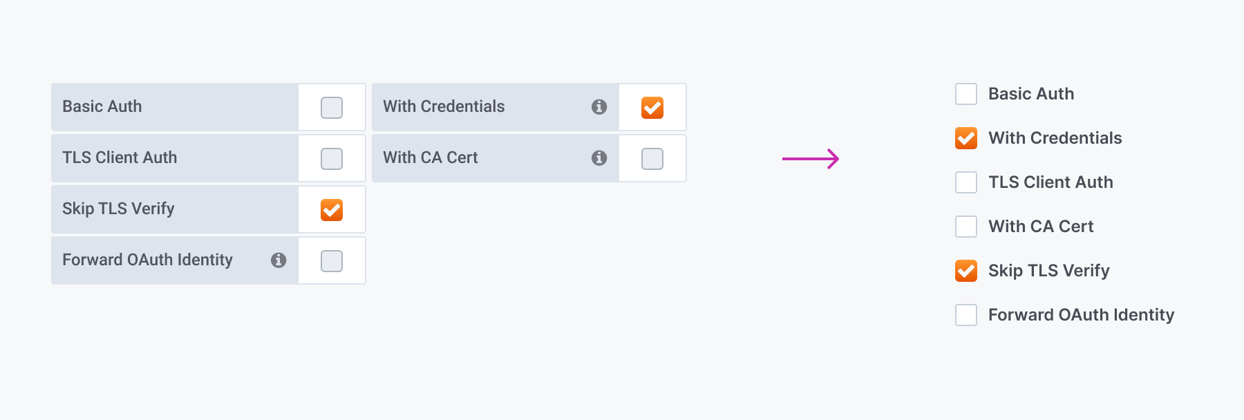 Top Aligned Form With Checkboxes