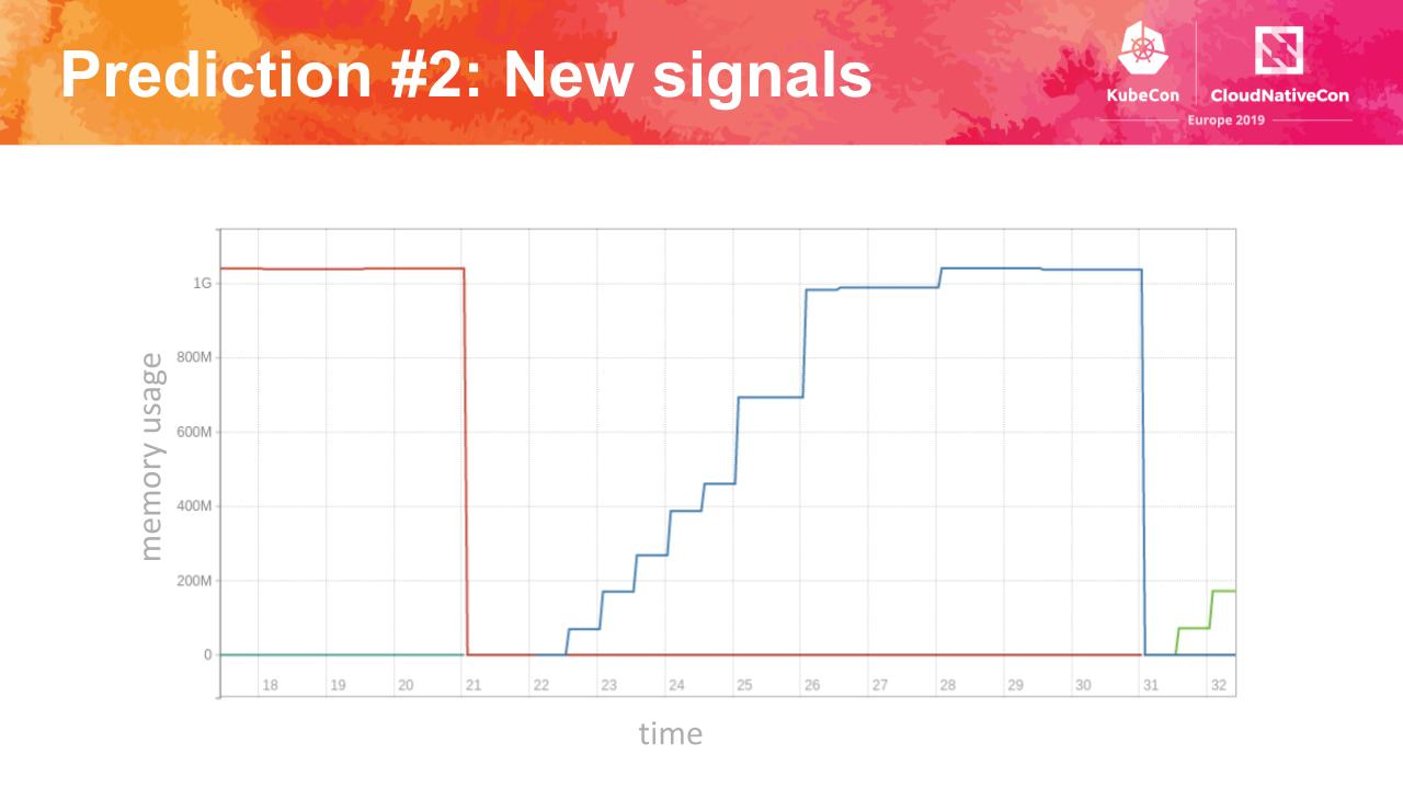 Signals Slide1