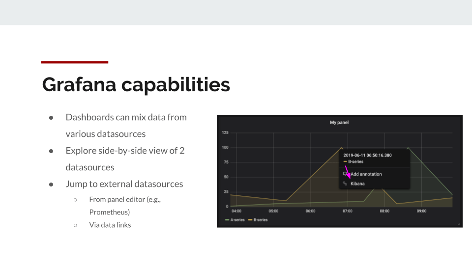 Grafana Capabilities