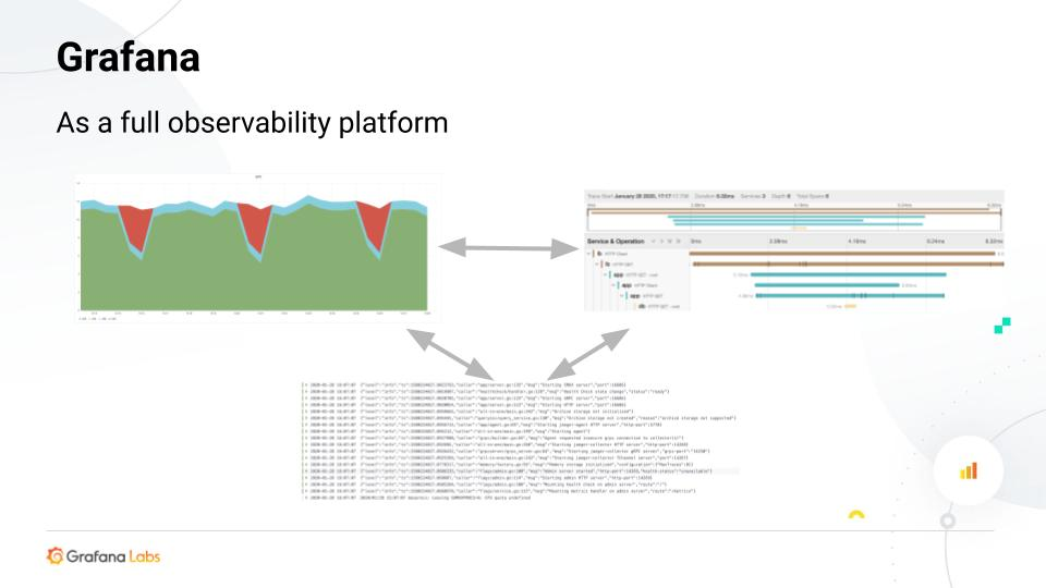 Grafana as a full observability platform