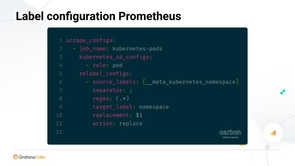 Label configurations (Prometheus)
