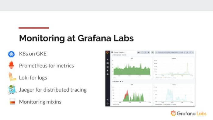 Monitoring at Grafana Labs