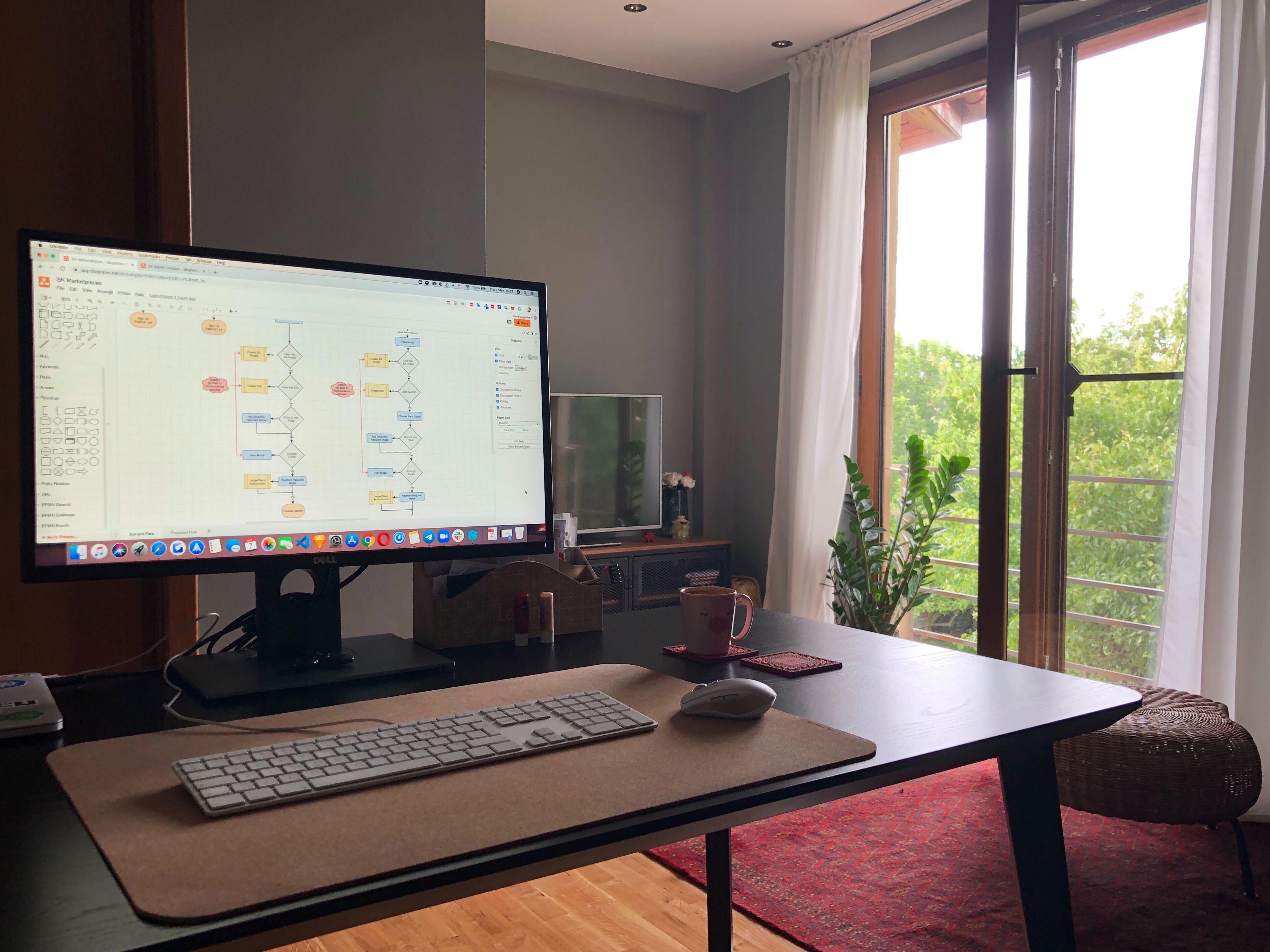 <Oana Mangiurea's workspace>