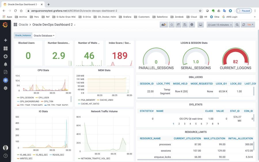 Oracle DevOps dashboard