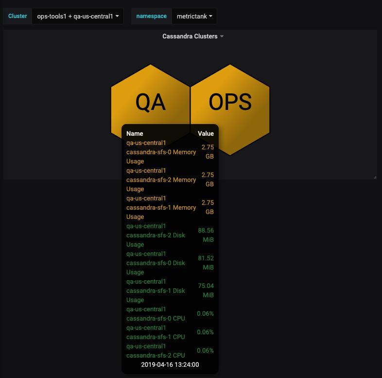 dashboard1 goal tooltip