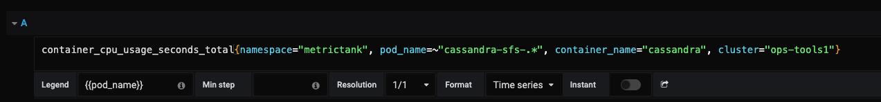 all cassandra pods with legend