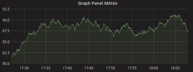 <Grafana Panel Format Time Series>