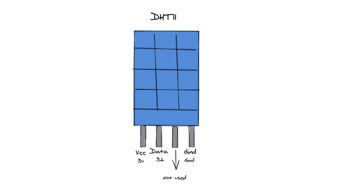 DHT11 sensor module