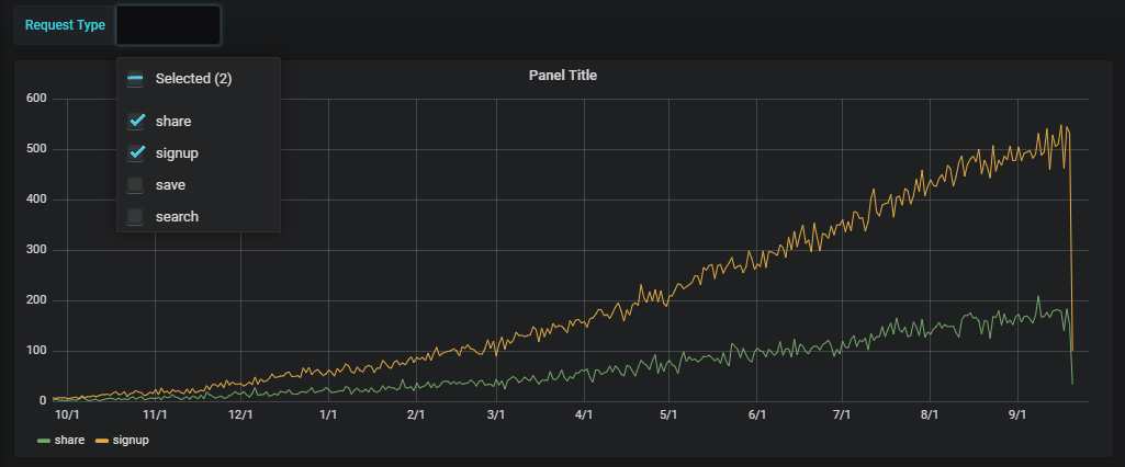 Make time-series exploration easier with the PostgreSQL