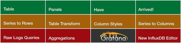 Grafana 2 6 Beta Released | Grafana Labs