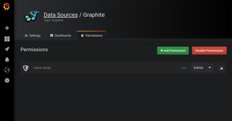 Datasource Permissions | Grafana Labs