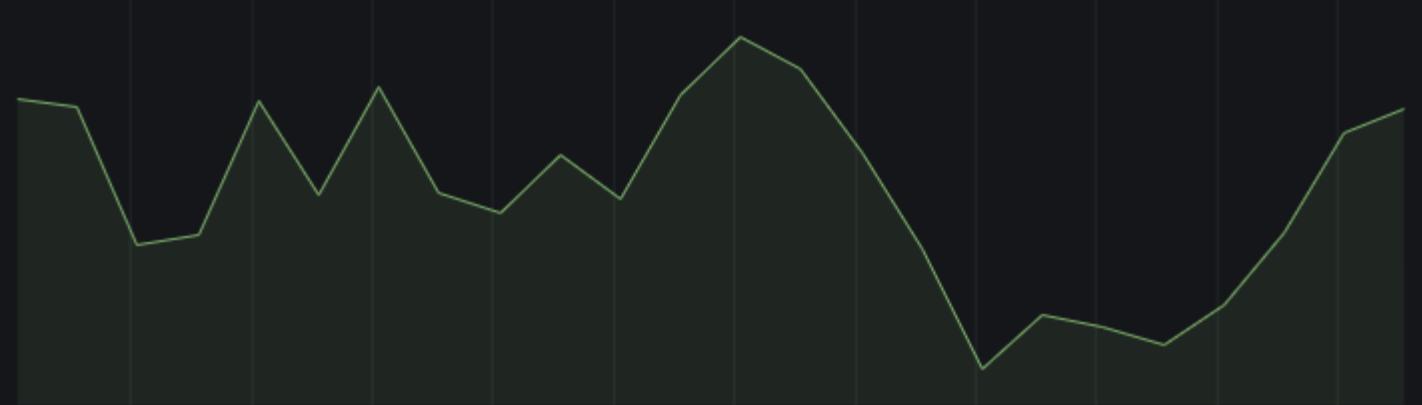 Hidden Y-axis example