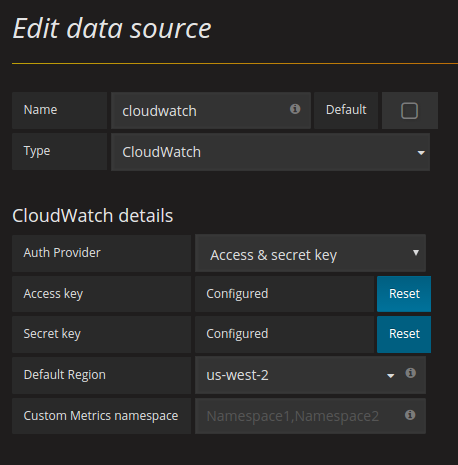 Cloudwatch configuration