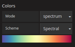 Color spectrum