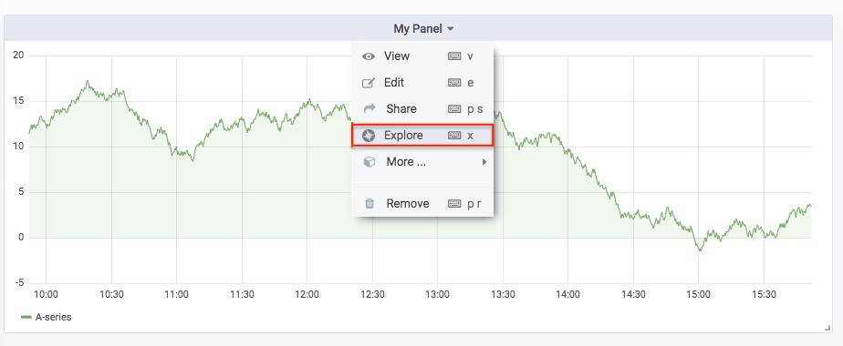 Screenshot of the panel dropdown