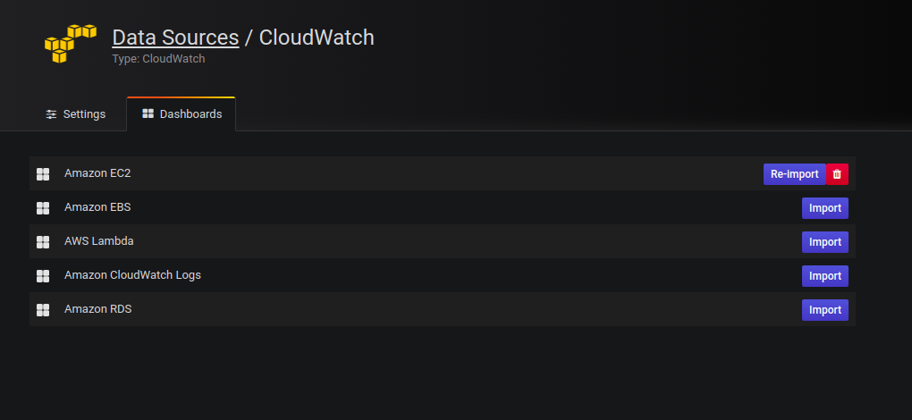 CloudWatch dashboard import