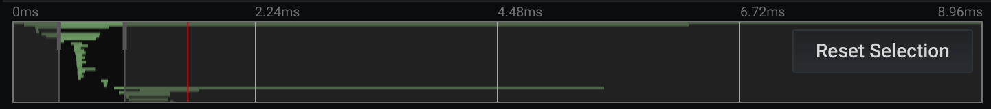 Screenshot of the trace view minimap