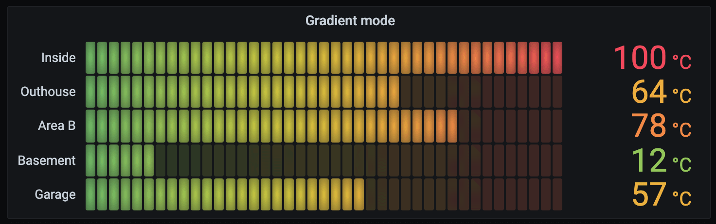 bar gauge color scheme