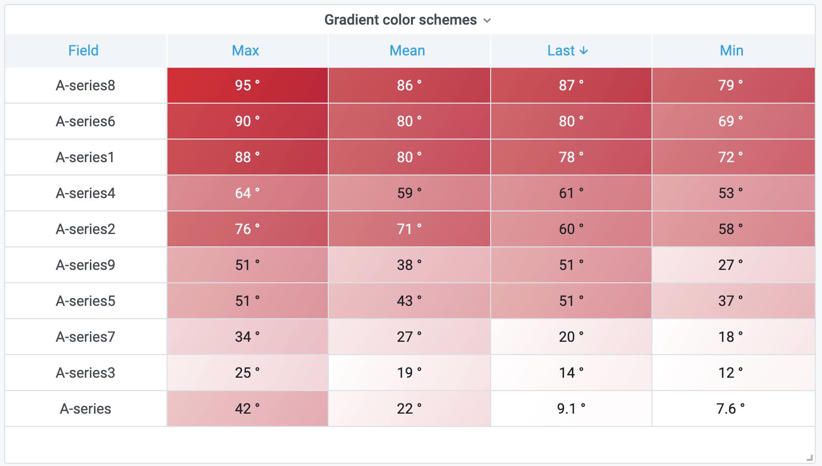 table color monochrome scheme